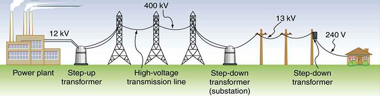 POWER-SYSTEM